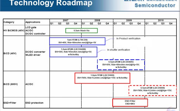 Website Lite-On Semiconductor