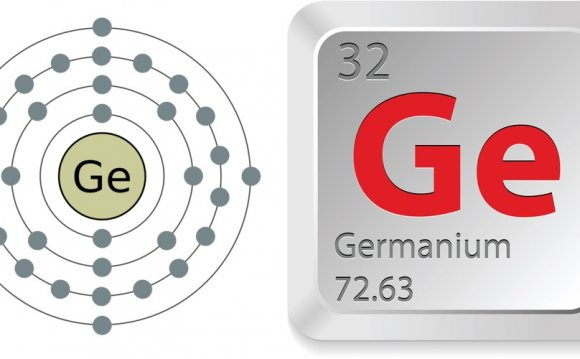 Facts About Germanium