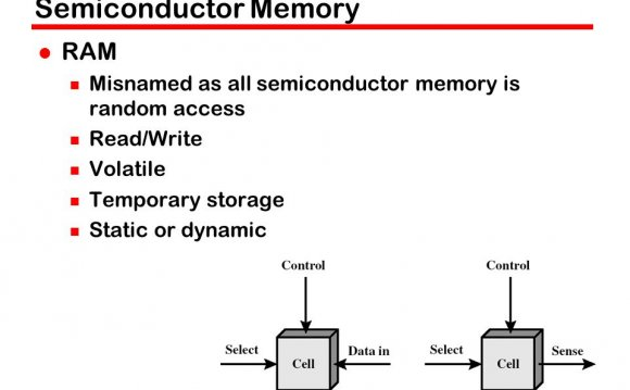 3 Semiconductor Memory RAM