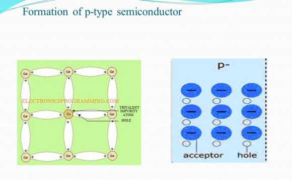 Formation of p-type