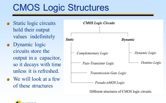 2 CMOS Logic Structures Static