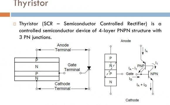 Thyristor Thyristor (SCR