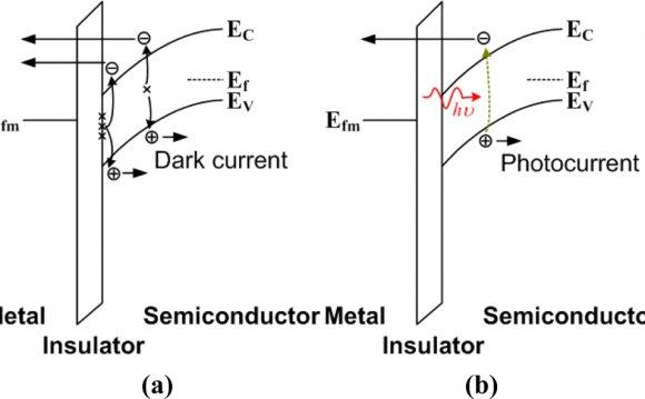 Sensors | Free Full-Text