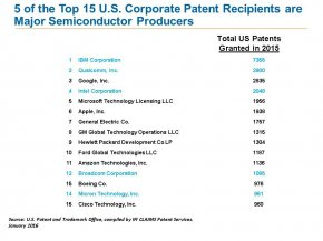2015_patent_recipients_rank.jpg