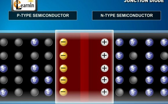 What is Semiconductor diode?