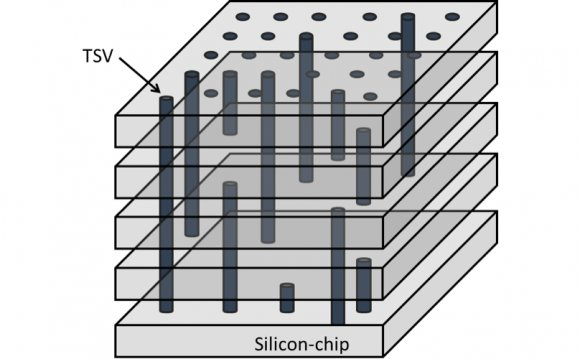 Via Semiconductor