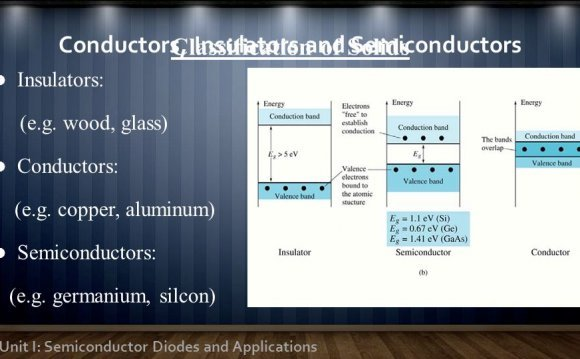 Semiconductor diode and its application