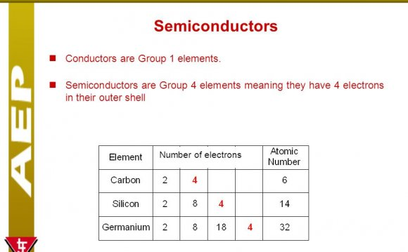Semiconductor elements