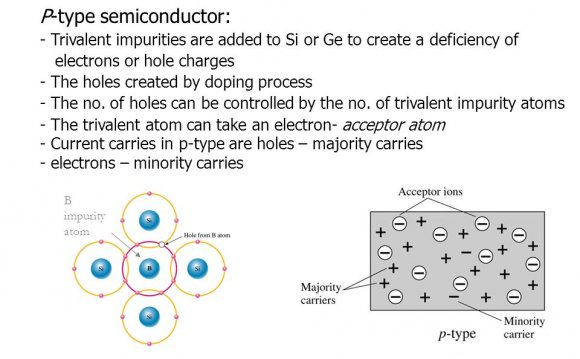 Which best describes a p-type semiconductor?
