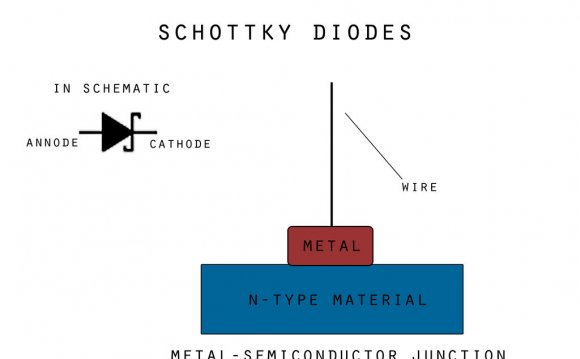 Metal Semiconductor diode