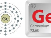 Germanium Semiconductor properties