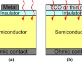 Metal Semiconductor