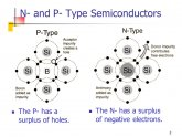 P Type semiconductors