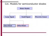 Semiconductor diode definition