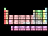 Semiconductor elements periodic table