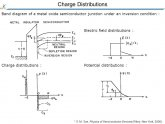 Sze Physics of Semiconductor Devices