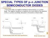 Types of Semiconductor diodes