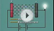 P & N Type Semiconductors