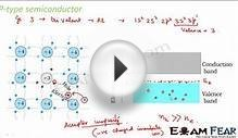 Physics Semiconductors part 7 (P Type Semiconductors) CBSE