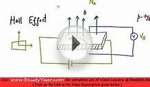 Semiconductor Hall Effect - Basic Concepts, Numerical on